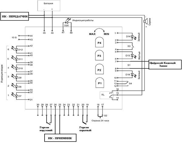 Схема подключения датчиков и устройств к ОС.  Для отключения прибора с помощью цифрового замка используется...