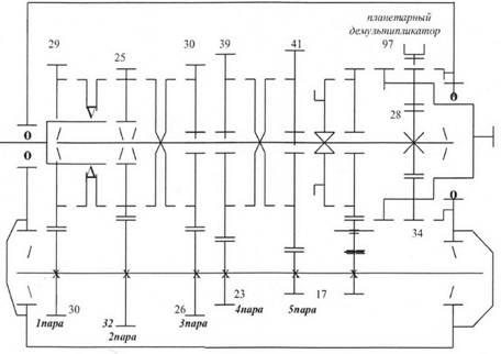 Кинематическая схема 16