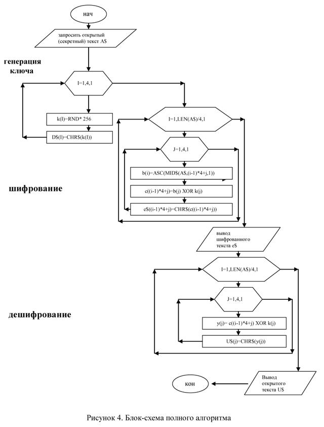Примеры однолинейные схемы