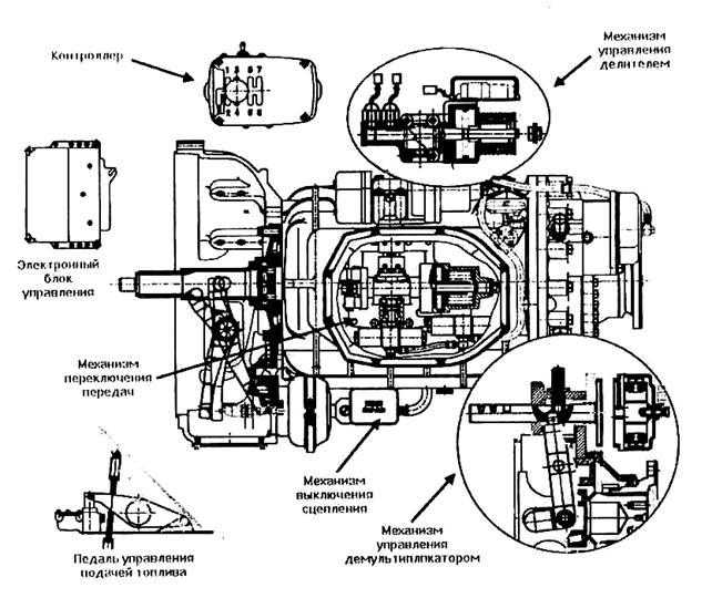 Схема полуавтоматического