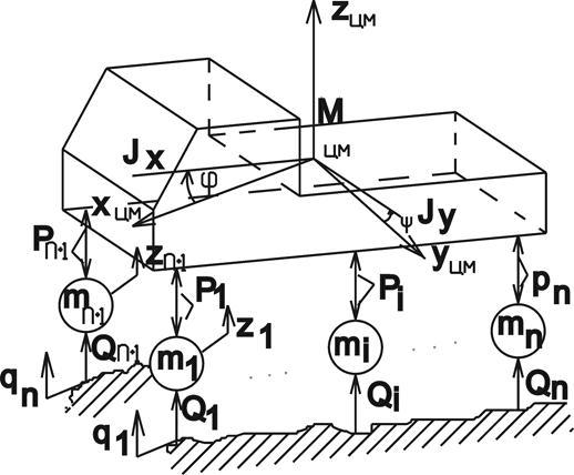 Расчетная схема многоопорной