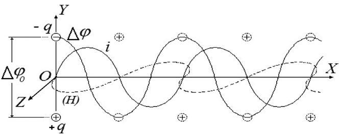 электромагнитной волны