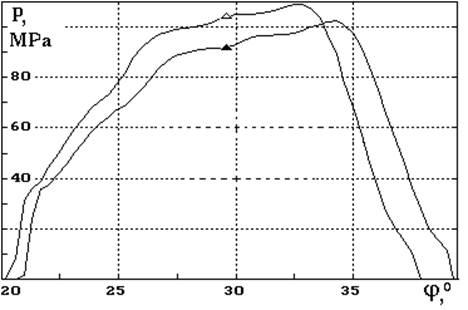 Схема топливной системы дизеля А-41СИ в составе трактора Агромаш-90ТГ 4: 1 - топливный бак; 2 - фильтр грубой очистки...