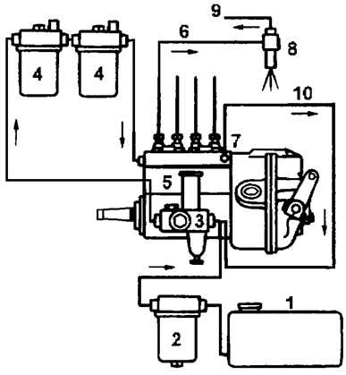 Рисунок 1 - Схема топливной