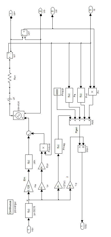 Структурная схема субсистемы.  1. Рисунок 16.  Generator.