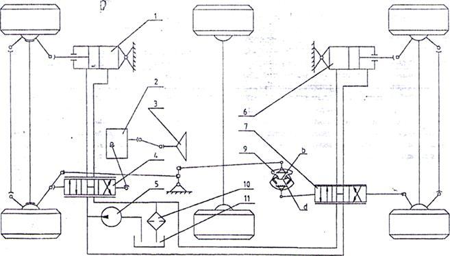 ...5 - насос; 6 - гидроцилиндр; 7 - распределитель задних управляемых колес; 9 - мальтийский механизм; 10 - фильтр; 11.