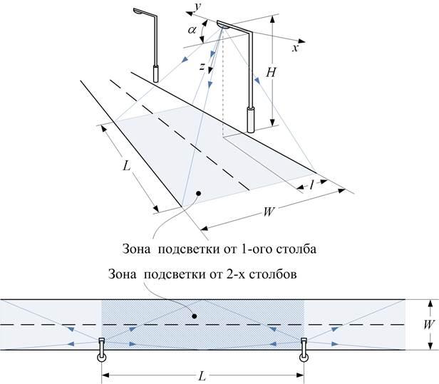 Рисунок 1 – Схема освещения