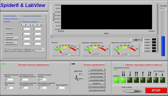 Режим ручное управление режим автомат токарно винторезный станок с чпу нц 31 схема ручное управления чпу схемы.