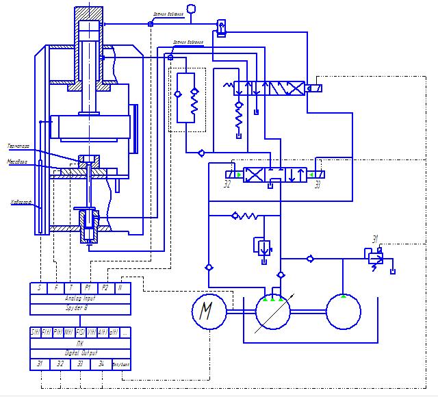 для тиксоштамповки. гидравлическим прессом.  Рис. 2. Интегральная схема числового программного управления и...