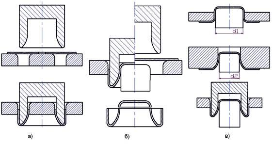 методом листовой штамповки